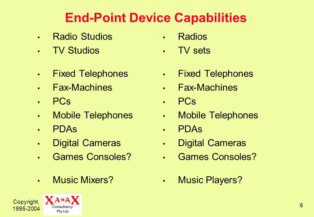 Copyright, 1995-2004 6 End-Point Device Capabilities Radio Studios TV Studios Fixed Telephones Fax-Machines PCs Mobile Telephones PDAs Digital Cameras Games Consoles.