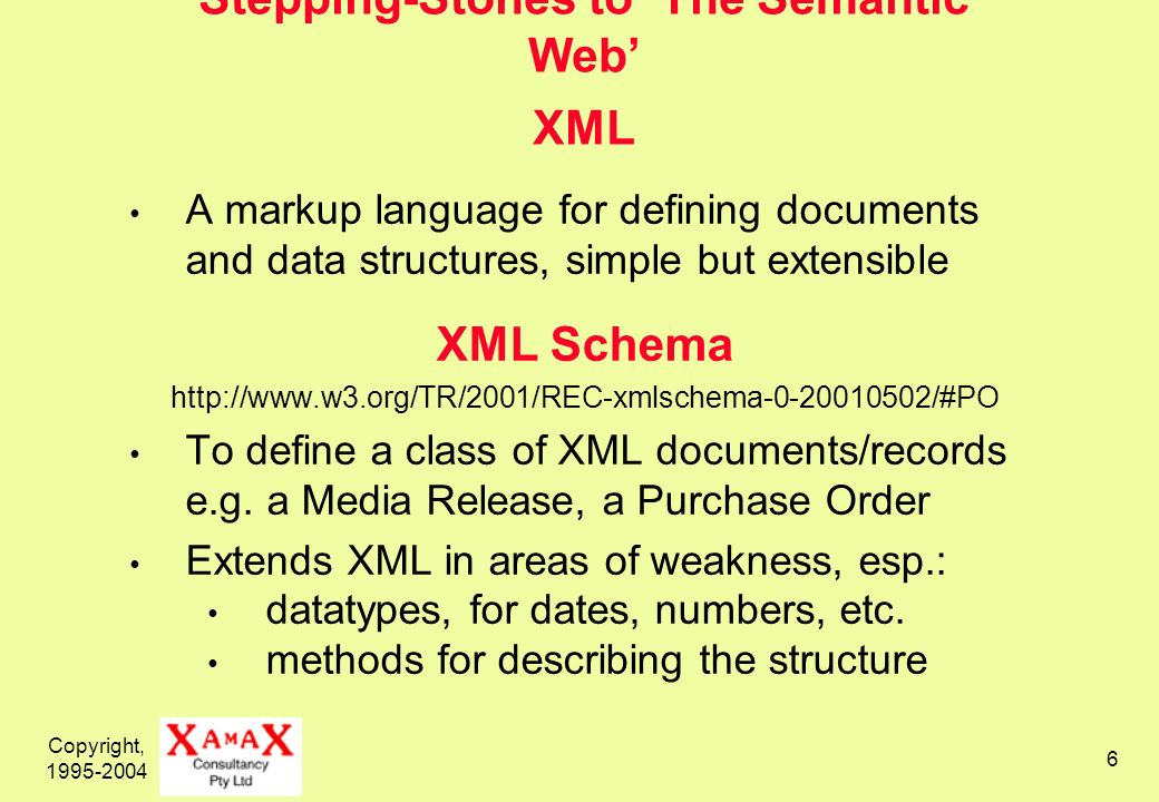 Copyright, Stepping-Stones to The Semantic Web XML A markup language for defining documents and data structures, simple but extensible XML Schema   To define a class of XML documents/records e.g.