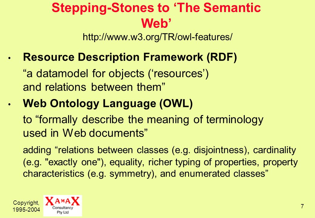 Copyright, Stepping-Stones to The Semantic Web   Resource Description Framework (RDF) a datamodel for objects (resources) and relations between them Web Ontology Language (OWL) to formally describe the meaning of terminology used in Web documents adding relations between classes (e.g.