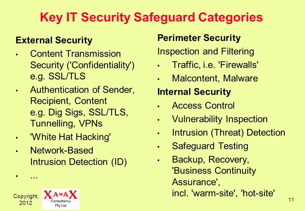 Copyright, 2012 11 Key IT Security Safeguard Categories External Security Content Transmission Security ('Confidentiality') e.g. SSL/TLS Authenticatio