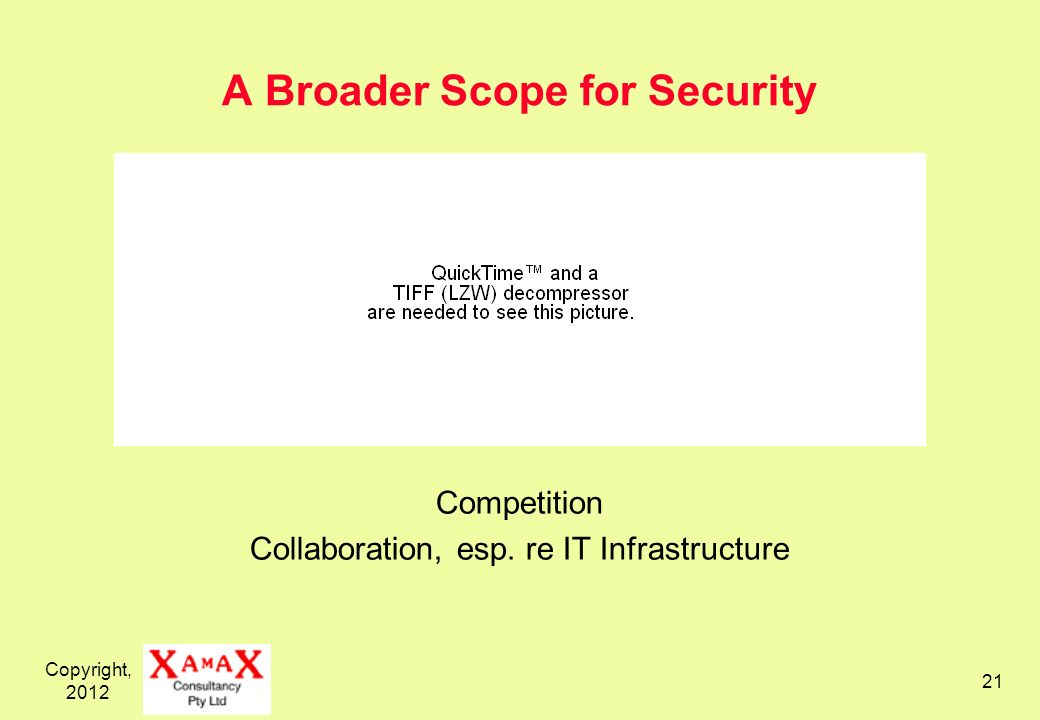 Copyright, 2012 21 A Broader Scope for Security Competition Collaboration, esp. re IT Infrastructure