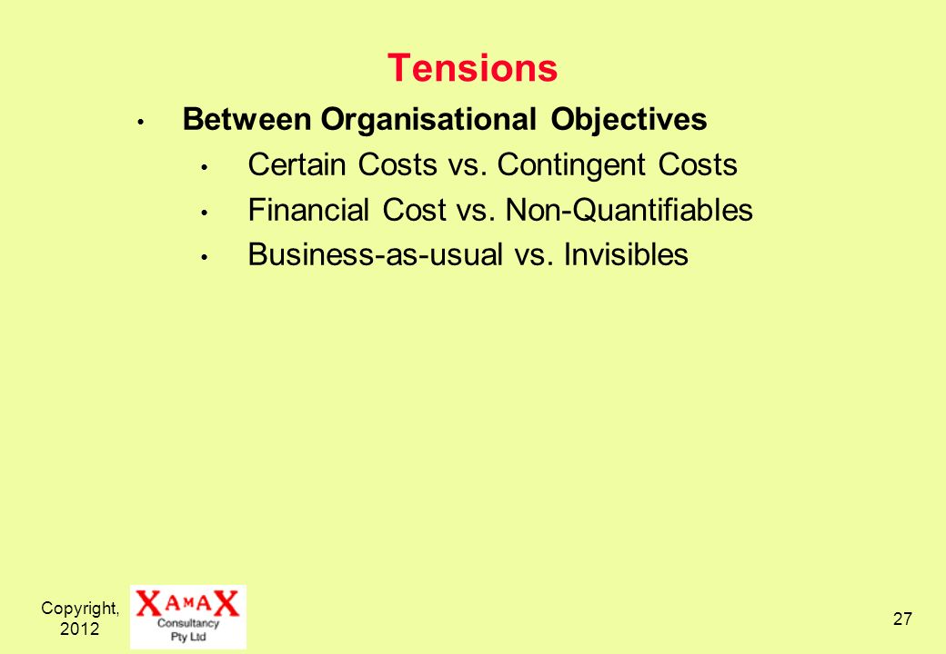 Copyright, 2012 27 Tensions Between Organisational Objectives Certain Costs vs. Contingent Costs Financial Cost vs. Non-Quantifiables Business-as-usua