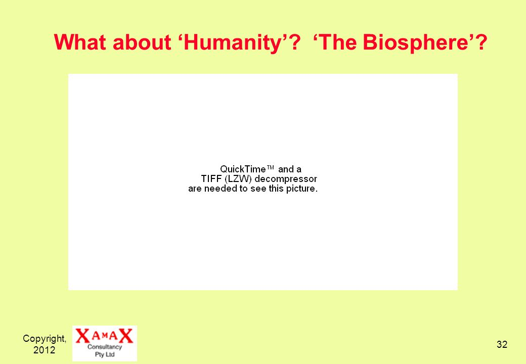 Copyright, 2012 32 What about Humanity? The Biosphere?