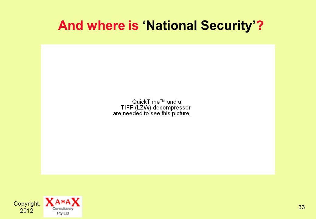 Copyright, 2012 33 And where is National Security?