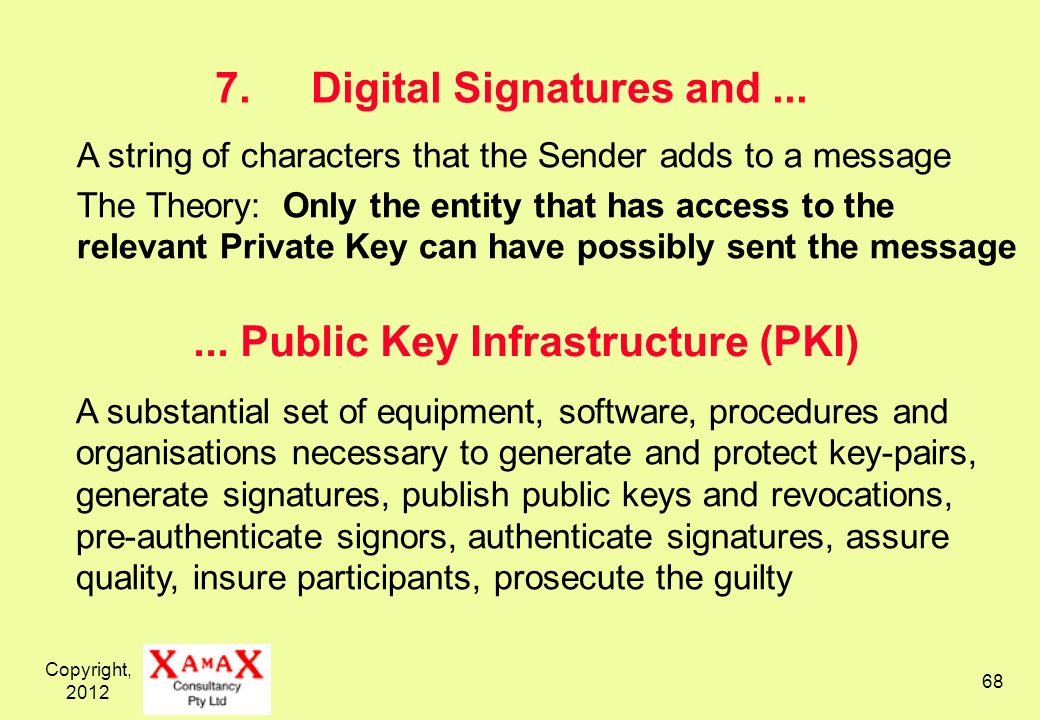 Copyright, 2012 68 7.Digital Signatures and... A string of characters that the Sender adds to a message The Theory: Only the entity that has access to