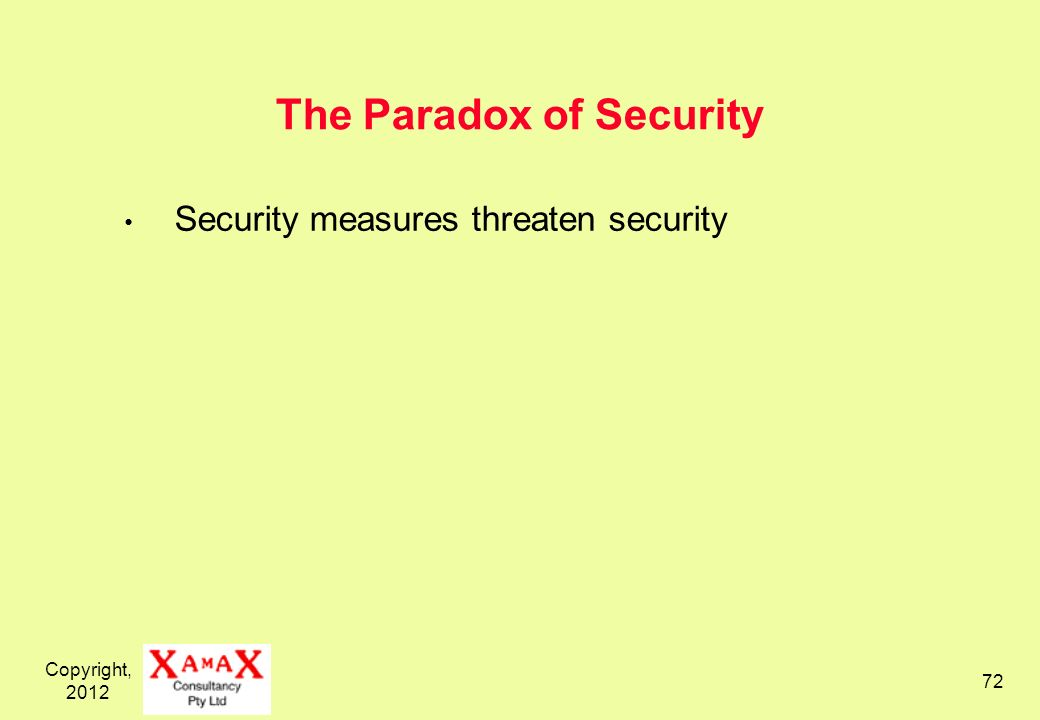 Copyright, 2012 72 The Paradox of Security Security measures threaten security