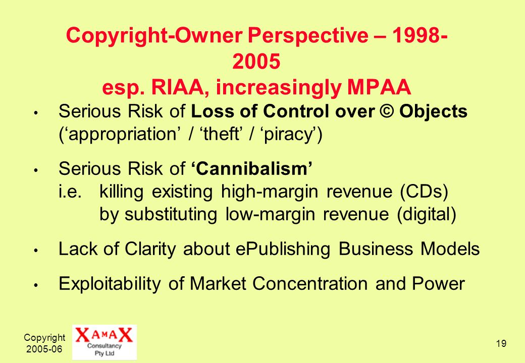 Copyright Copyright-Owner Perspective – esp.
