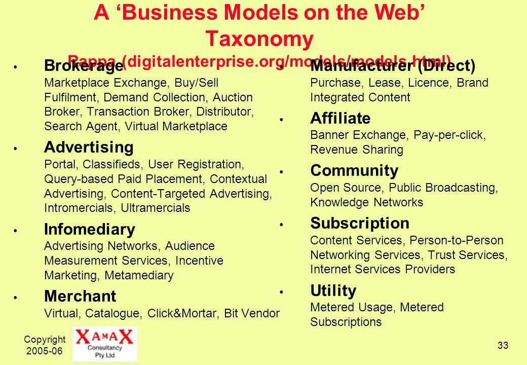 Copyright 2005-06 33 A Business Models on the Web Taxonomy Rappa (digitalenterprise.org/models/models.html) Brokerage Marketplace Exchange, Buy/Sell Fulfilment, Demand Collection, Auction Broker, Transaction Broker, Distributor, Search Agent, Virtual Marketplace Advertising Portal, Classifieds, User Registration, Query-based Paid Placement, Contextual Advertising, Content-Targeted Advertising, Intromercials, Ultramercials Infomediary Advertising Networks, Audience Measurement Services, Incentive Marketing, Metamediary Merchant Virtual, Catalogue, Click&Mortar, Bit Vendor Manufacturer (Direct) Purchase, Lease, Licence, Brand Integrated Content Affiliate Banner Exchange, Pay-per-click, Revenue Sharing Community Open Source, Public Broadcasting, Knowledge Networks Subscription Content Services, Person-to-Person Networking Services, Trust Services, Internet Services Providers Utility Metered Usage, Metered Subscriptions