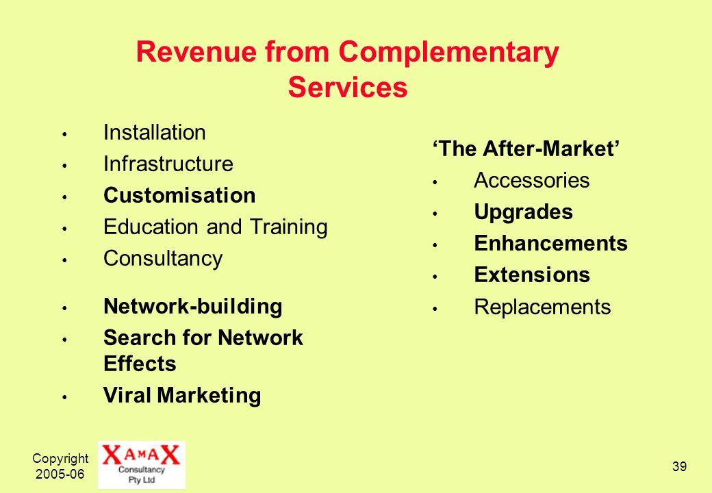 Copyright Revenue from Complementary Services Installation Infrastructure Customisation Education and Training Consultancy Network-building Search for Network Effects Viral Marketing The After-Market Accessories Upgrades Enhancements Extensions Replacements