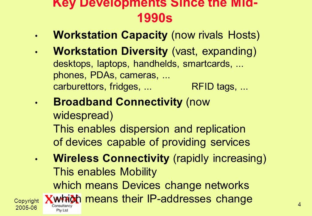 Copyright 2005-06 4 Key Developments Since the Mid- 1990s Workstation Capacity (now rivals Hosts) Workstation Diversity (vast, expanding) desktops, la