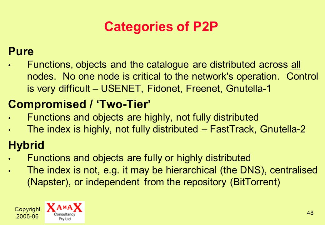 Copyright 2005-06 48 Categories of P2P Pure Functions, objects and the catalogue are distributed across all nodes.