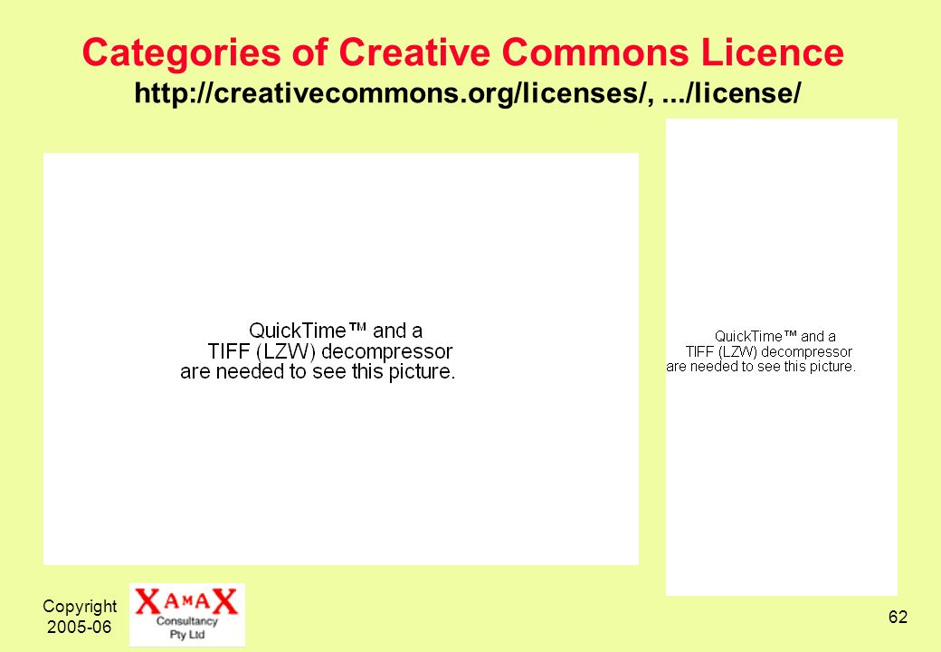 Copyright 2005-06 62 Categories of Creative Commons Licence http://creativecommons.org/licenses/,.../license/