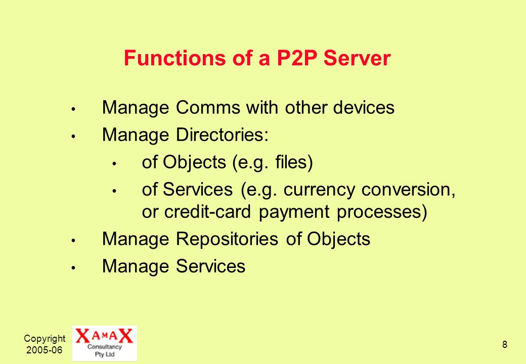 Copyright Functions of a P2P Server Manage Comms with other devices Manage Directories: of Objects (e.g.