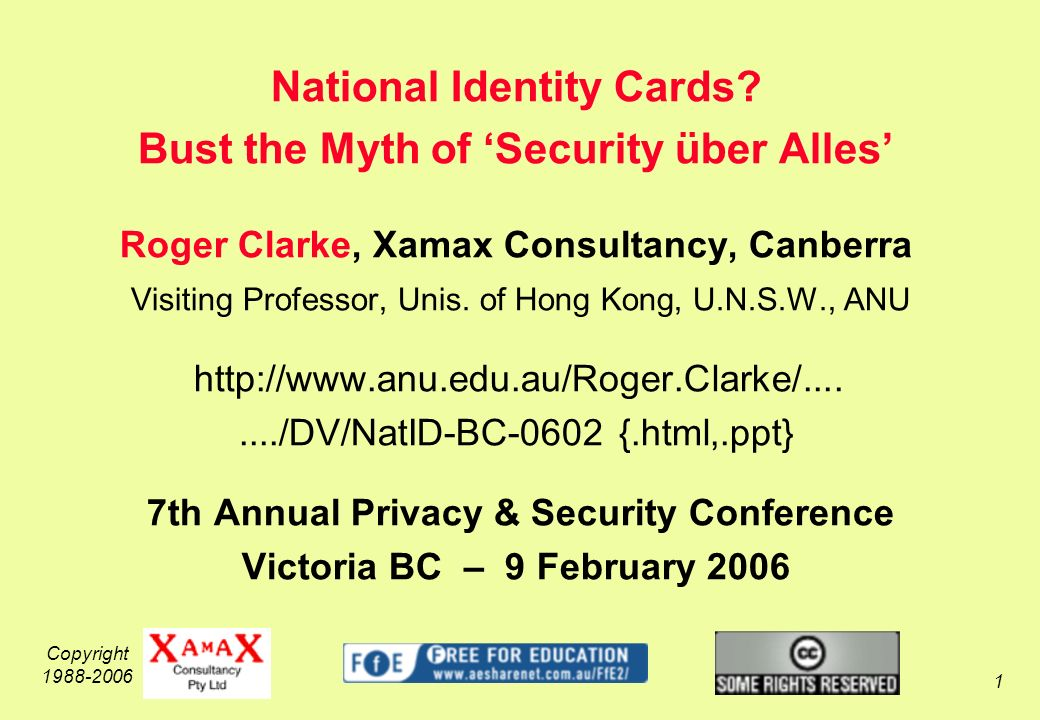 Copyright National Identity Cards.