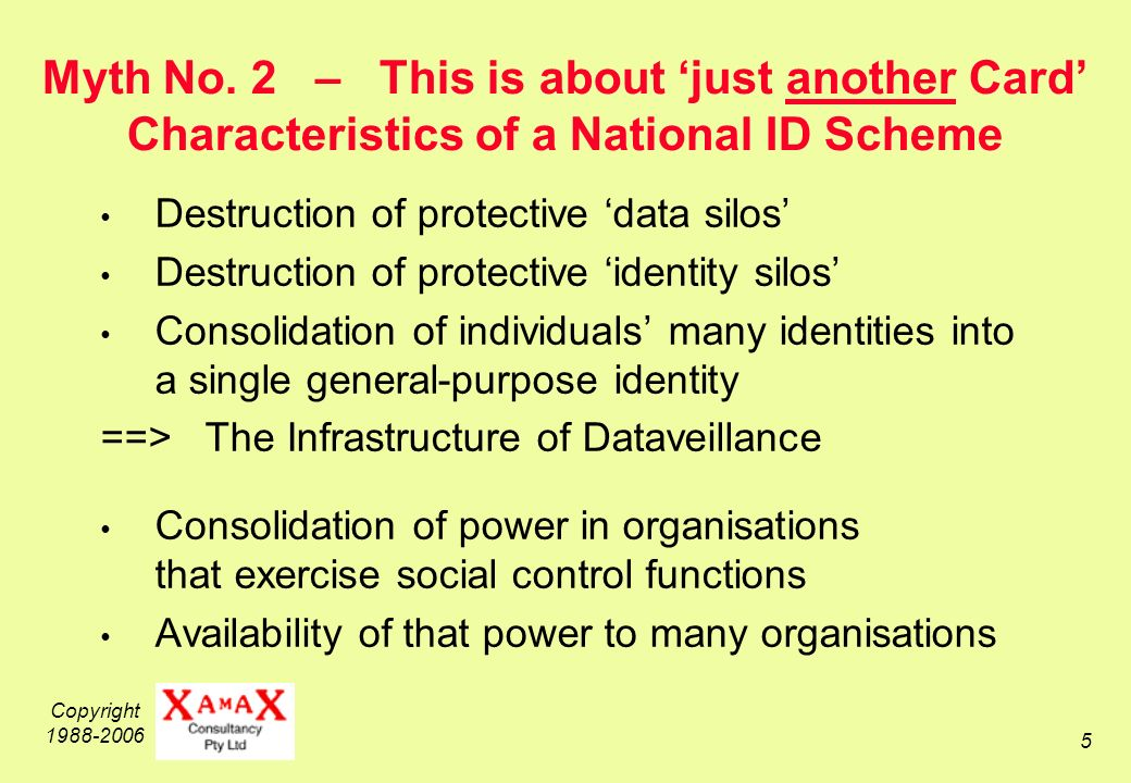 Copyright 1988-2006 16 Biometrics and Single-Mission Terrorists Terrorism is defined by an act, not an identity: Biometrics...