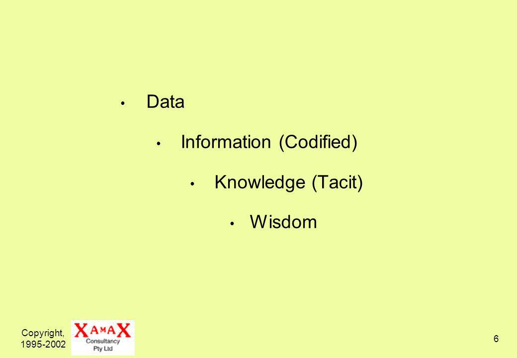 Copyright, Data Information (Codified) Knowledge (Tacit) Wisdom