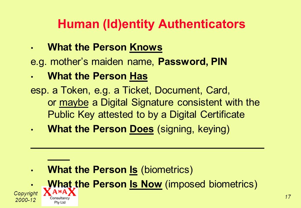 Copyright 2000-12 17 Human (Id)entity Authenticators What the Person Knows e.g.