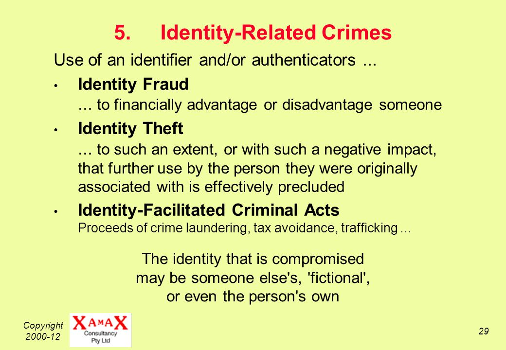Copyright 2000-12 29 5.Identity-Related Crimes Use of an identifier and/or authenticators...