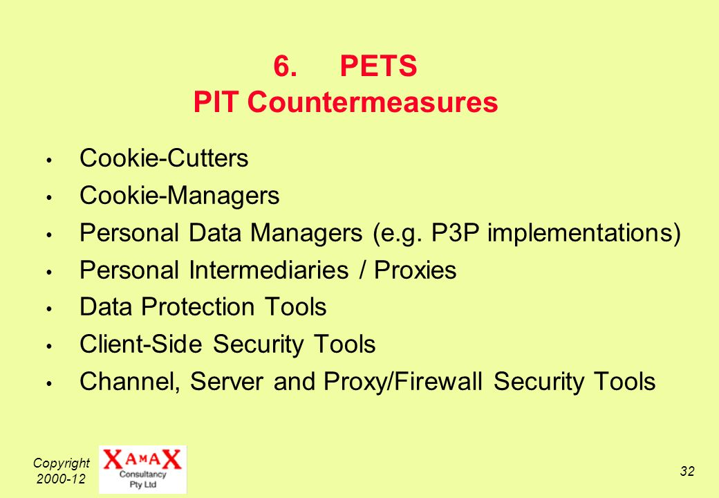 Copyright 2000-12 32 6.PETS PIT Countermeasures Cookie-Cutters Cookie-Managers Personal Data Managers (e.g.
