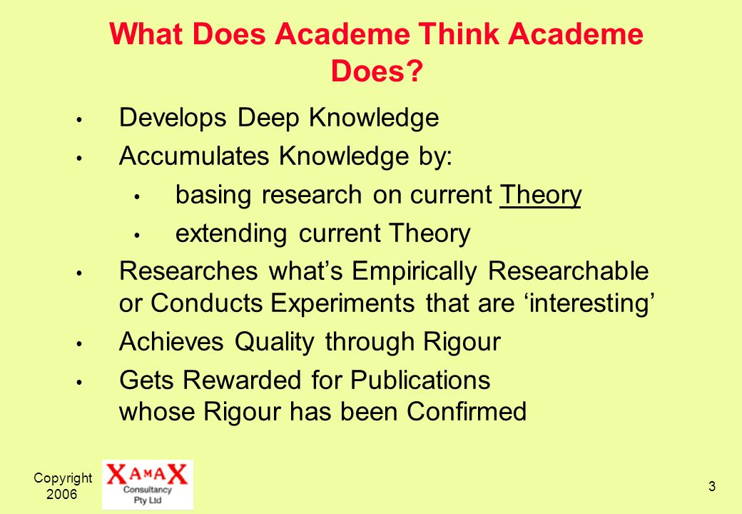 Copyright 2006 3 What Does Academe Think Academe Does.