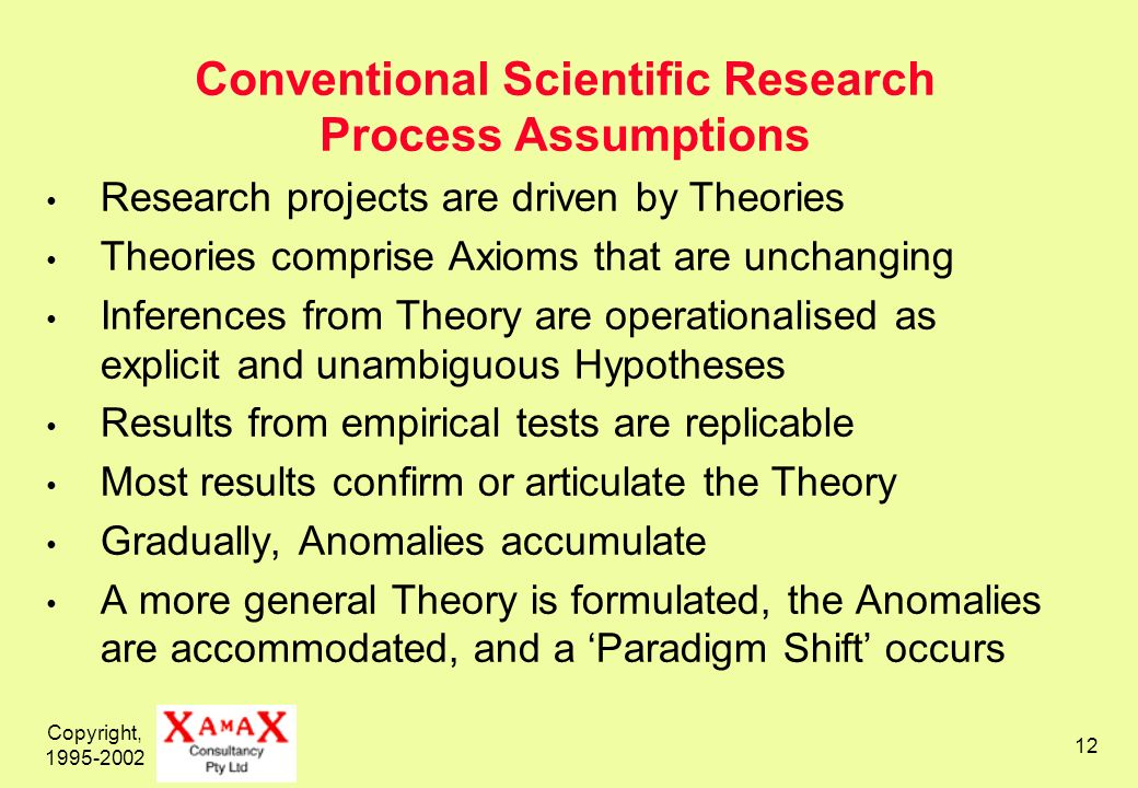 Copyright, 1995-2002 12 Conventional Scientific Research Process Assumptions Research projects are driven by Theories Theories comprise Axioms that are unchanging Inferences from Theory are operationalised as explicit and unambiguous Hypotheses Results from empirical tests are replicable Most results confirm or articulate the Theory Gradually, Anomalies accumulate A more general Theory is formulated, the Anomalies are accommodated, and a Paradigm Shift occurs