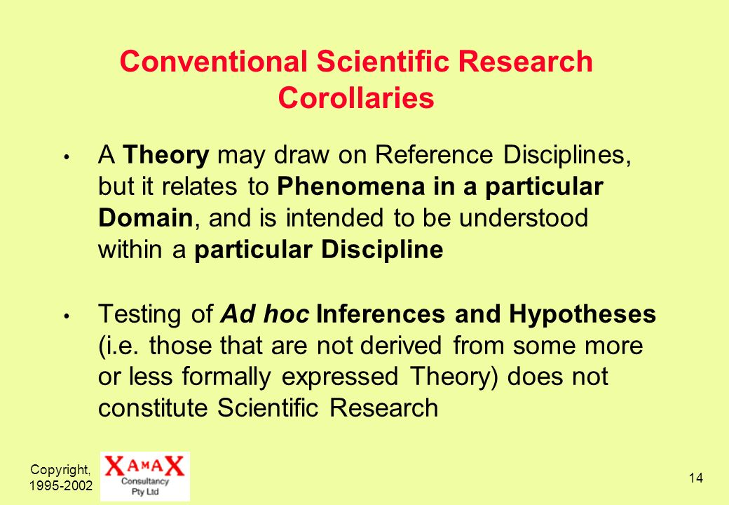 Copyright, 1995-2002 14 Conventional Scientific Research Corollaries A Theory may draw on Reference Disciplines, but it relates to Phenomena in a particular Domain, and is intended to be understood within a particular Discipline Testing of Ad hoc Inferences and Hypotheses (i.e.