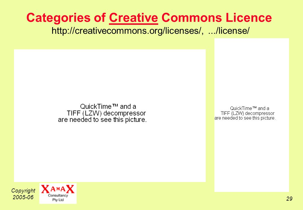 Copyright 2005-06 29 Categories of Creative Commons Licence http://creativecommons.org/licenses/,.../license/