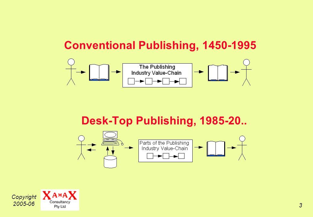 Copyright 2005-06 4 Electronic Publishing, 1990-20.. Cross-Media Publishing, 1998-20..