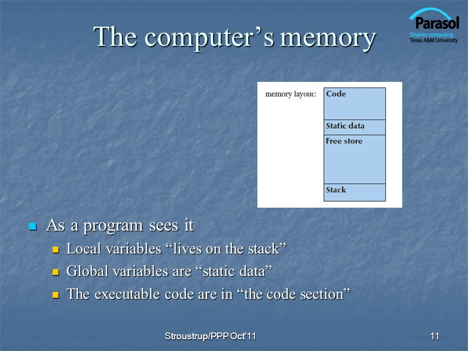 The computers memory As a program sees it As a program sees it Local variables lives on the stack Local variables lives on the stack Global variables are static data Global variables are static data The executable code are in the code section The executable code are in the code section 11Stroustrup/PPP Oct 11