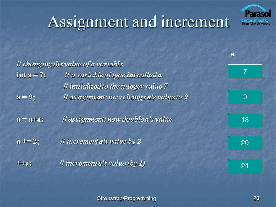 Assignment and increment // changing the value of a variable int a = 7; // a variable of type int called a // initialized to the integer value 7 // in
