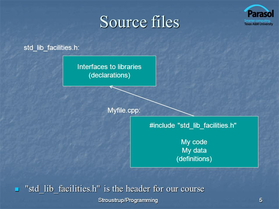 Source files std_lib_facilities.h is the header for our course std_lib_facilities.h is the header for our course 5 Interfaces to libraries (declarations) #include std_lib_facilities.h My code My data (definitions) Myfile.cpp: std_lib_facilities.h: Stroustrup/Programming