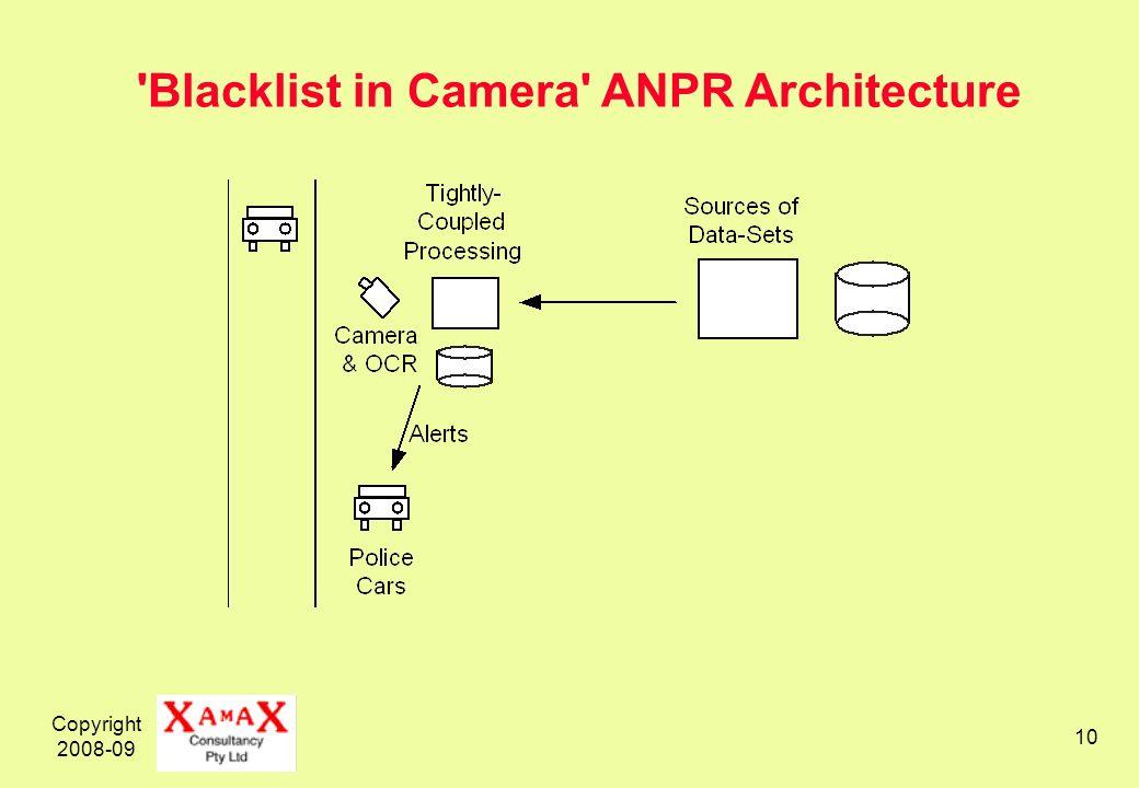 Copyright 2008-09 10 Blacklist in Camera ANPR Architecture