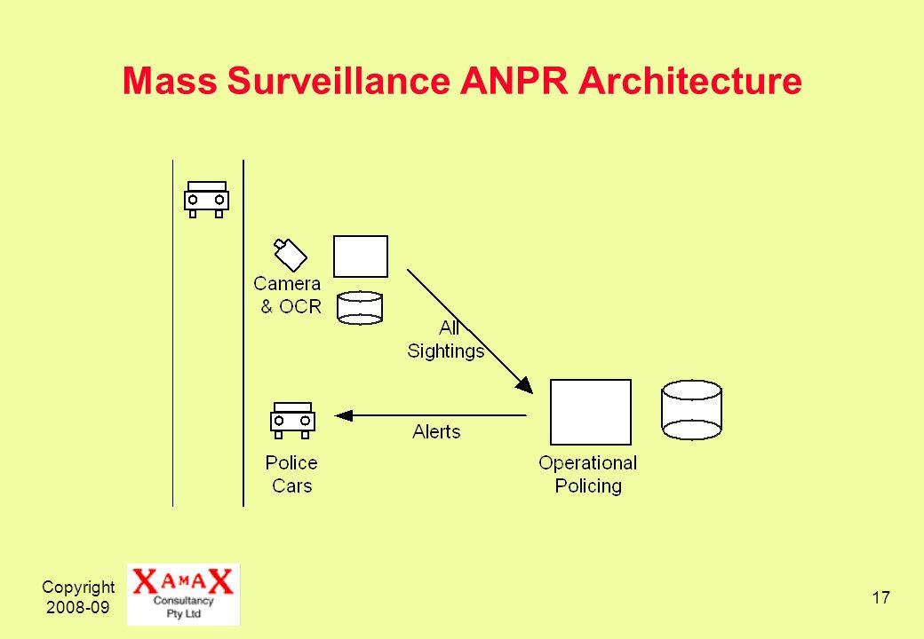 Copyright 2008-09 17 Mass Surveillance ANPR Architecture