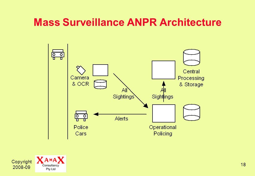 Copyright 2008-09 18 Mass Surveillance ANPR Architecture