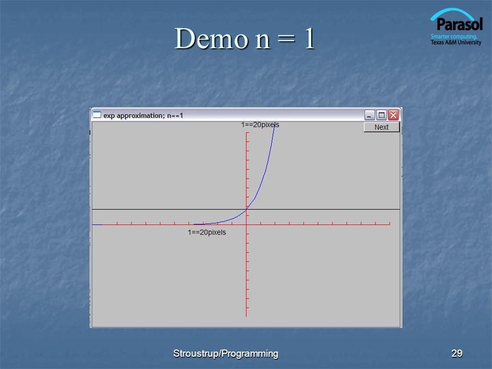 Demo n = 1 Stroustrup/Programming29