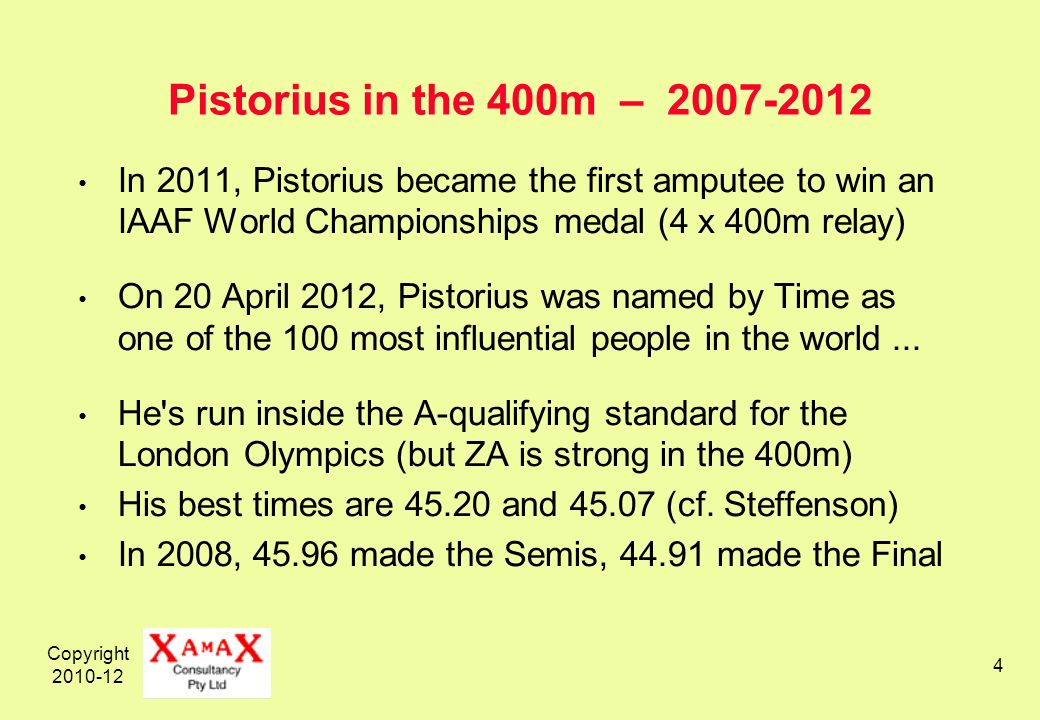 Copyright 2010-12 4 Pistorius in the 400m – 2007-2012 In 2011, Pistorius became the first amputee to win an IAAF World Championships medal (4 x 400m relay) On 20 April 2012, Pistorius was named by Time as one of the 100 most influential people in the world...