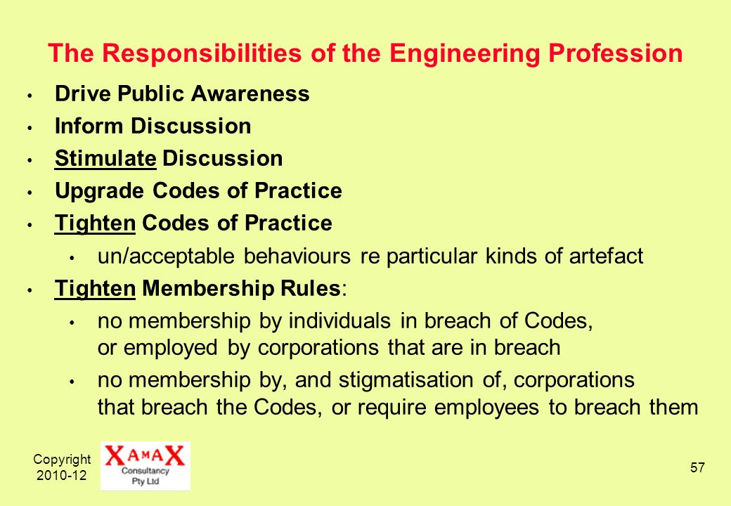 Copyright 2010-12 57 The Responsibilities of the Engineering Profession Drive Public Awareness Inform Discussion Stimulate Discussion Upgrade Codes of Practice Tighten Codes of Practice un/acceptable behaviours re particular kinds of artefact Tighten Membership Rules: no membership by individuals in breach of Codes, or employed by corporations that are in breach no membership by, and stigmatisation of, corporations that breach the Codes, or require employees to breach them