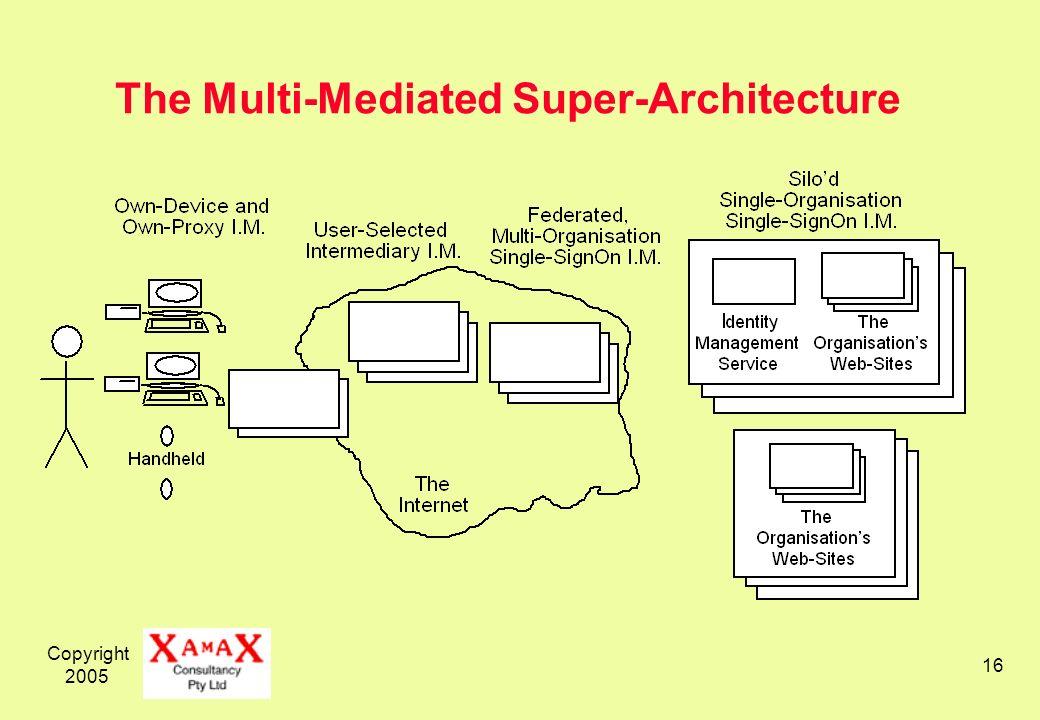 Copyright 2005 16 The Multi-Mediated Super-Architecture