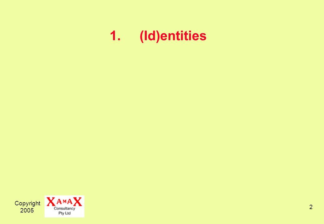 Copyright 2005 3 Names Codes Roles