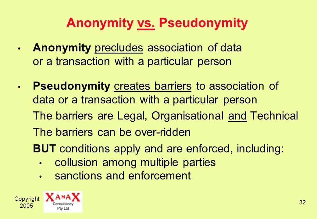 Copyright 2005 32 Anonymity vs.