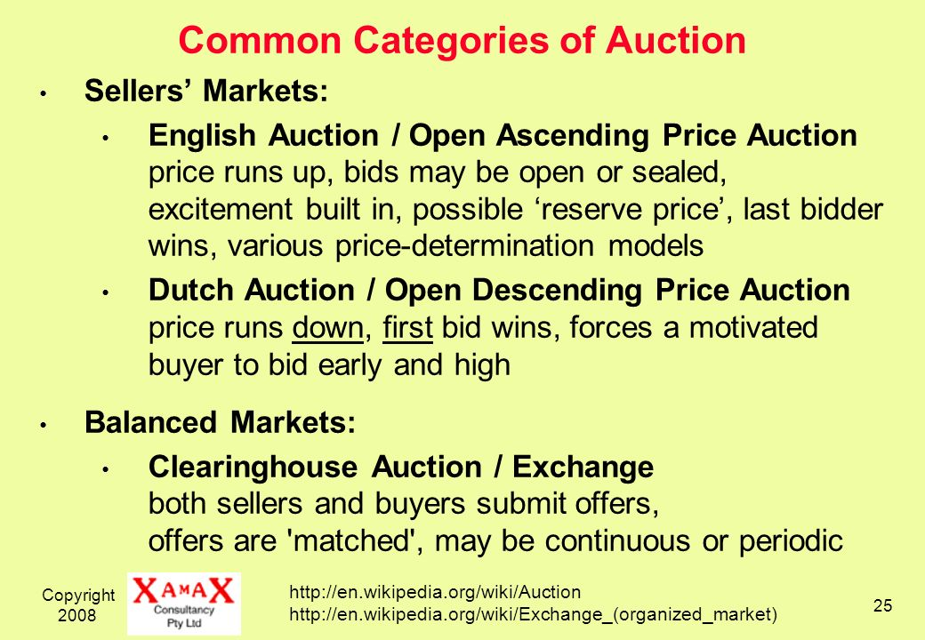 Copyright 2008 25 Common Categories of Auction Sellers Markets: English Auction / Open Ascending Price Auction price runs up, bids may be open or sealed, excitement built in, possible reserve price, last bidder wins, various price-determination models Dutch Auction / Open Descending Price Auction price runs down, first bid wins, forces a motivated buyer to bid early and high Balanced Markets: Clearinghouse Auction / Exchange both sellers and buyers submit offers, offers are matched , may be continuous or periodic http://en.wikipedia.org/wiki/Auction http://en.wikipedia.org/wiki/Exchange_(organized_market)