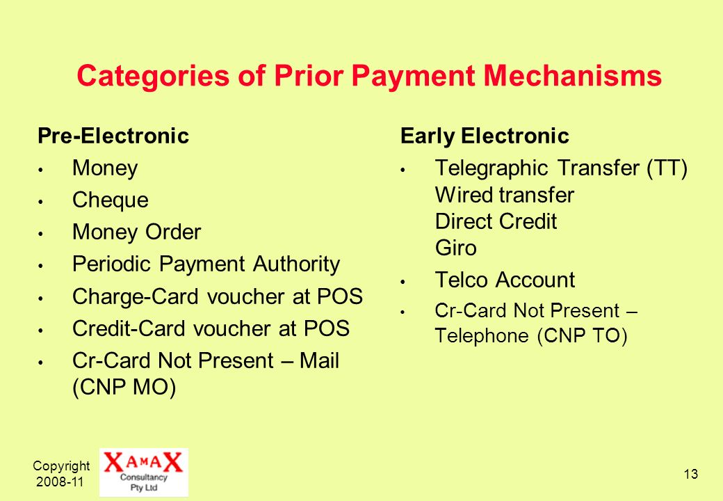 Copyright 2008-11 13 Categories of Prior Payment Mechanisms Pre-Electronic Money Cheque Money Order Periodic Payment Authority Charge-Card voucher at