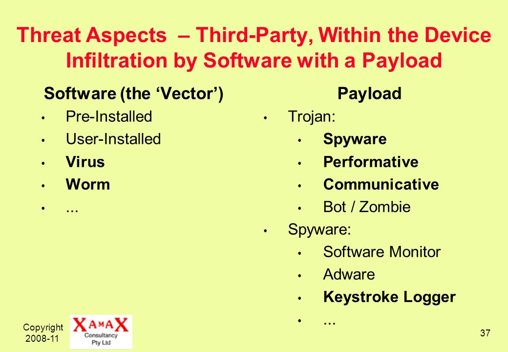 Copyright 2008-11 37 Threat Aspects – Third-Party, Within the Device Infiltration by Software with a Payload Software (the Vector) Pre-Installed User-