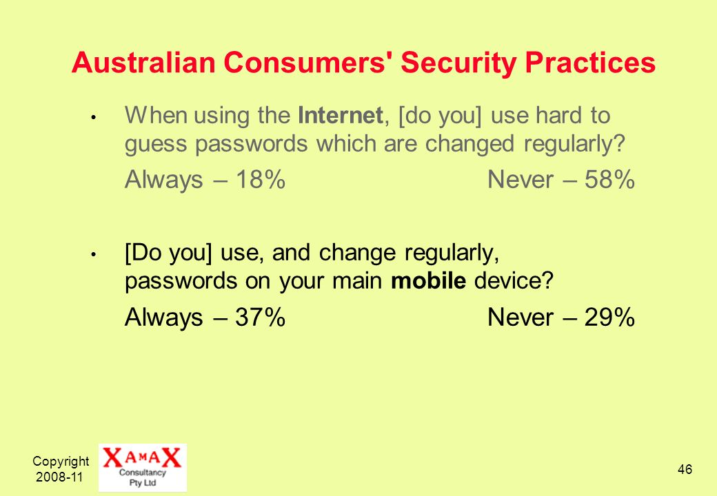 Copyright 2008-11 46 Australian Consumers' Security Practices When using the Internet, [do you] use hard to guess passwords which are changed regularl