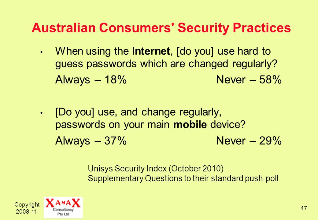 Copyright 2008-11 47 Australian Consumers' Security Practices When using the Internet, [do you] use hard to guess passwords which are changed regularl