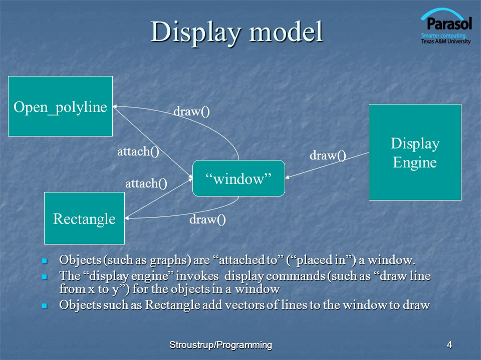 Display model Objects (such as graphs) are attached to (placed in) a window.