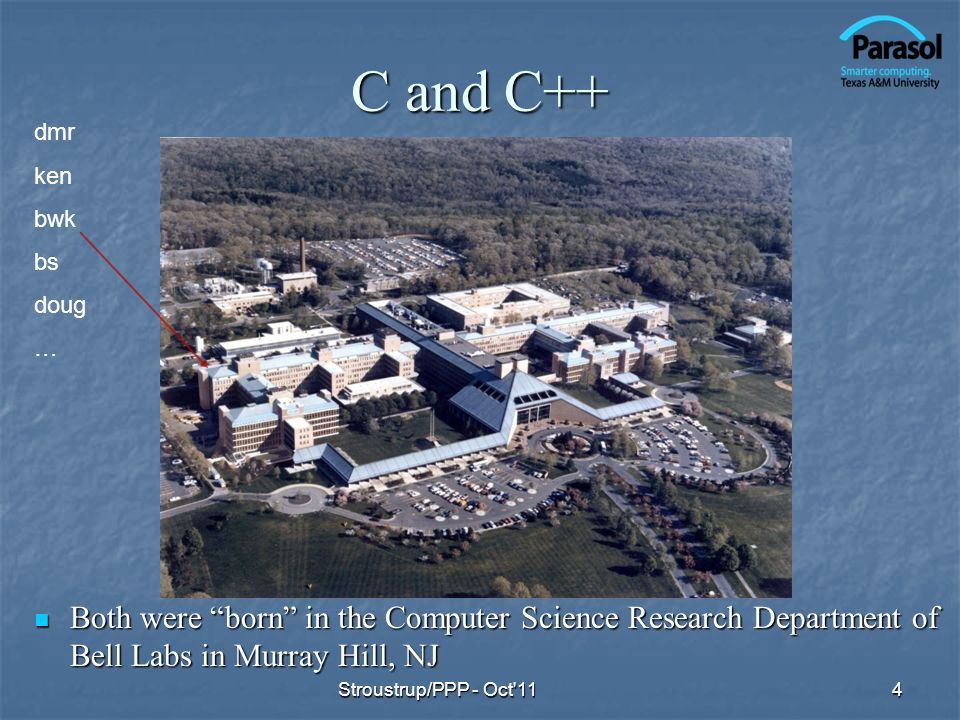 C and C++ Both were born in the Computer Science Research Department of Bell Labs in Murray Hill, NJ Both were born in the Computer Science Research D