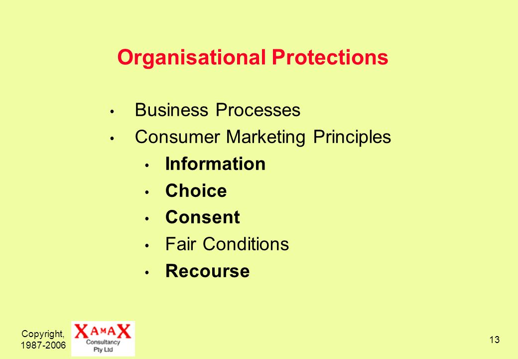 Copyright, 1987-2006 13 Organisational Protections Business Processes Consumer Marketing Principles Information Choice Consent Fair Conditions Recours