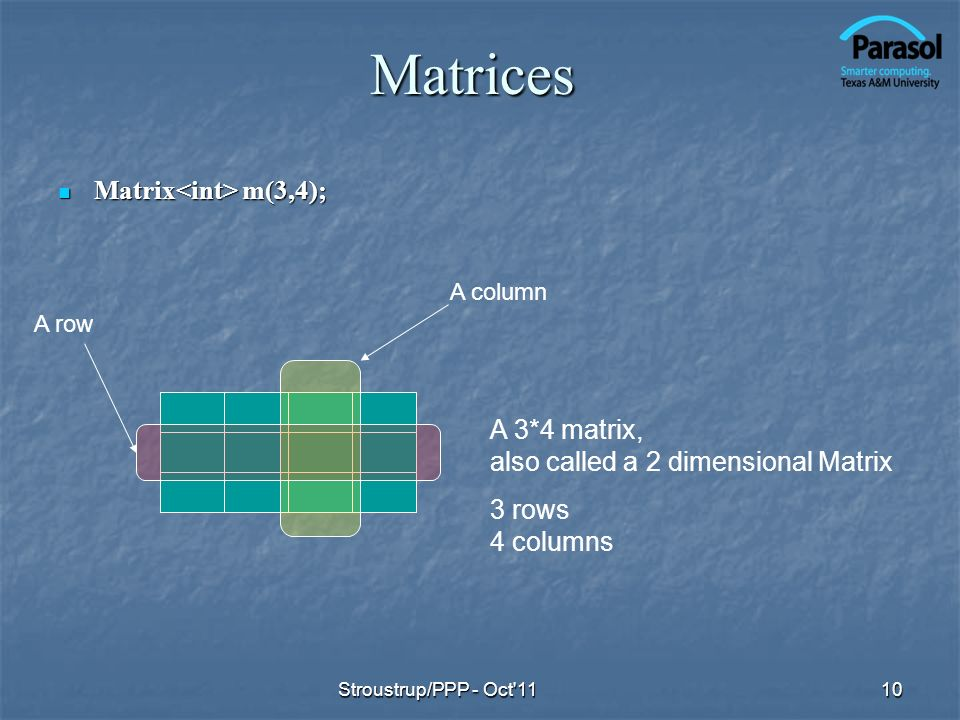 Matrices Matrix m(3,4); Matrix m(3,4); 10 A 3*4 matrix, also called a 2 dimensional Matrix 3 rows 4 columns A row A column Stroustrup/PPP - Oct 11
