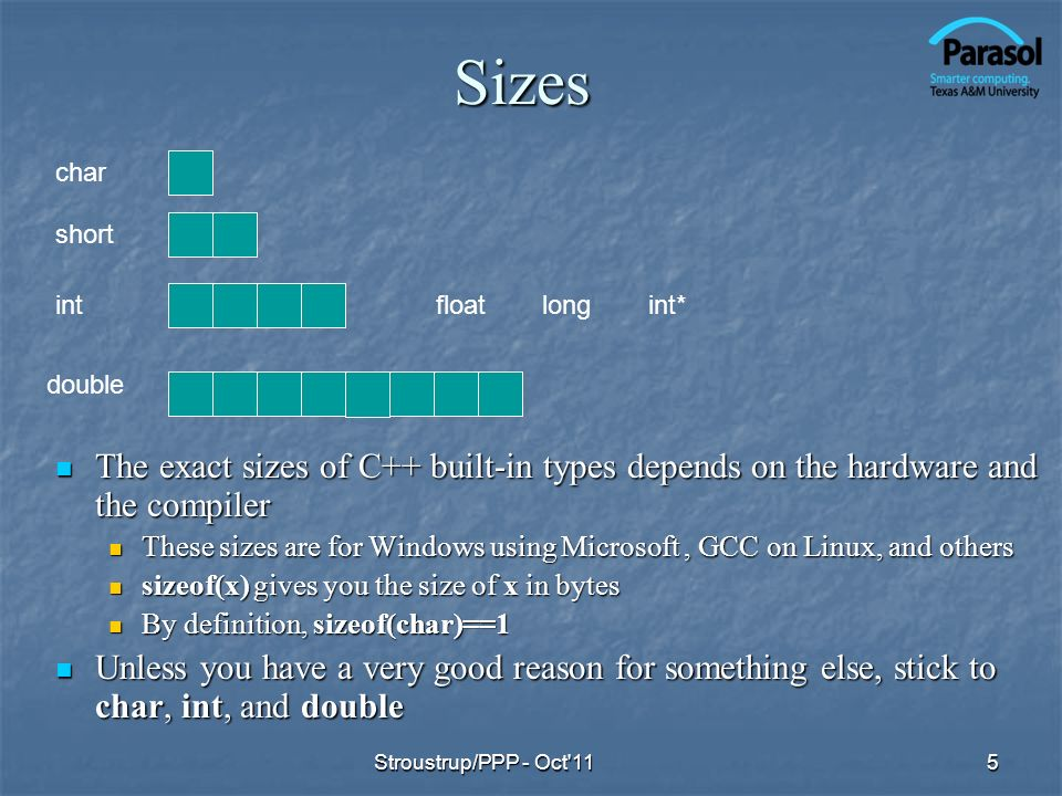 Sizes The exact sizes of C++ built-in types depends on the hardware and the compiler The exact sizes of C++ built-in types depends on the hardware and the compiler These sizes are for Windows using Microsoft, GCC on Linux, and others These sizes are for Windows using Microsoft, GCC on Linux, and others sizeof(x) gives you the size of x in bytes sizeof(x) gives you the size of x in bytes By definition, sizeof(char)==1 By definition, sizeof(char)==1 Unless you have a very good reason for something else, stick to char, int, and double Unless you have a very good reason for something else, stick to char, int, and double 5 char int short double floatlongint* Stroustrup/PPP - Oct 11